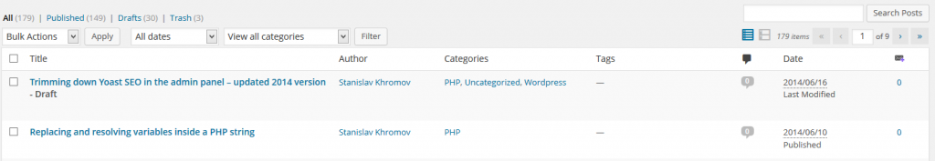 yoast-seo-uncluttered